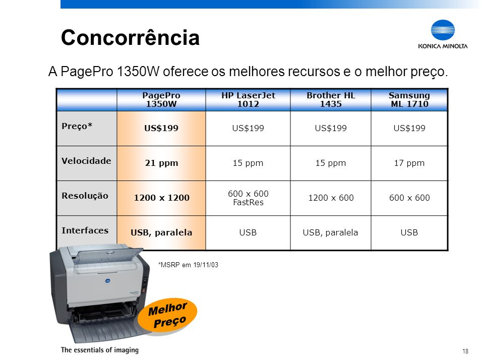 ConcorrênciaA PagePro 1350W oferece os melhores recursos e o melhor preço. PagePro 1350W. HP LaserJet 1012.