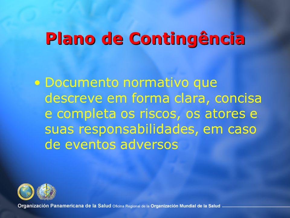 Plano de Contingência
