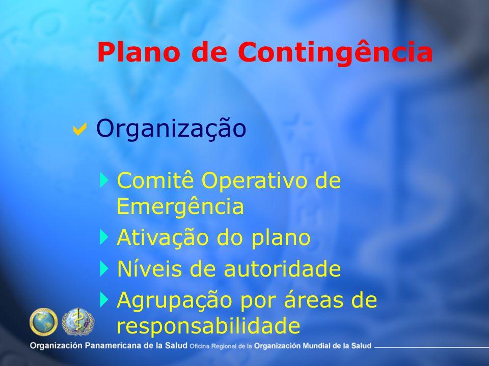 Plano de Contingência Organização Comitê Operativo de Emergência