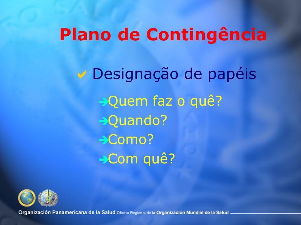 Plano de Contingência Designação de papéis Quem faz o quê Quando