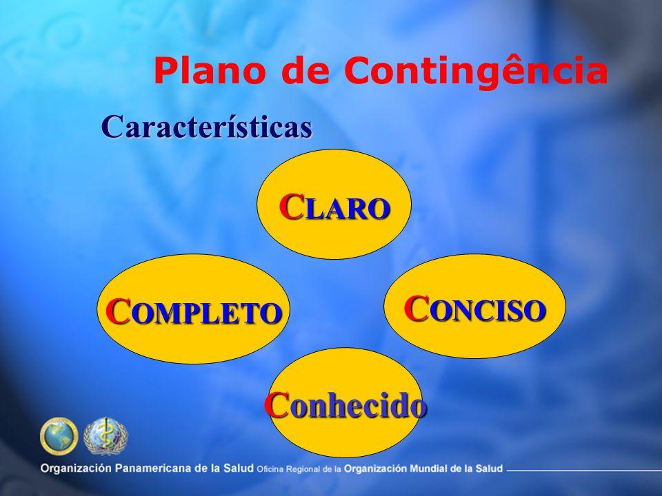 Plano de Contingência Características CLARO COMPLETO CONCISO Conhecido