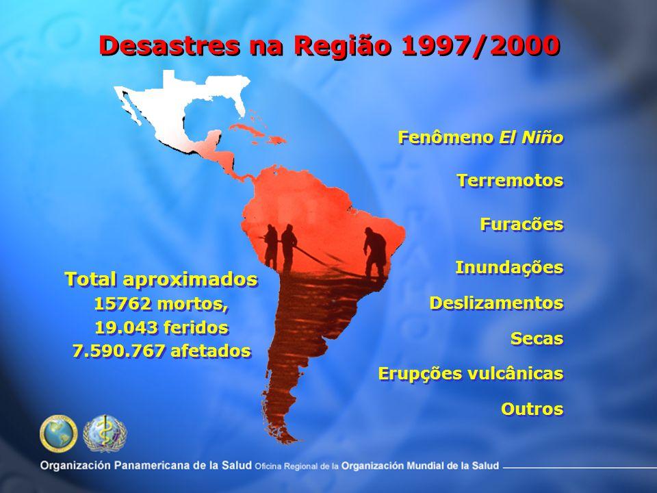 Desastres na Região 1997/2000 Total aproximados Fenômeno El Niño