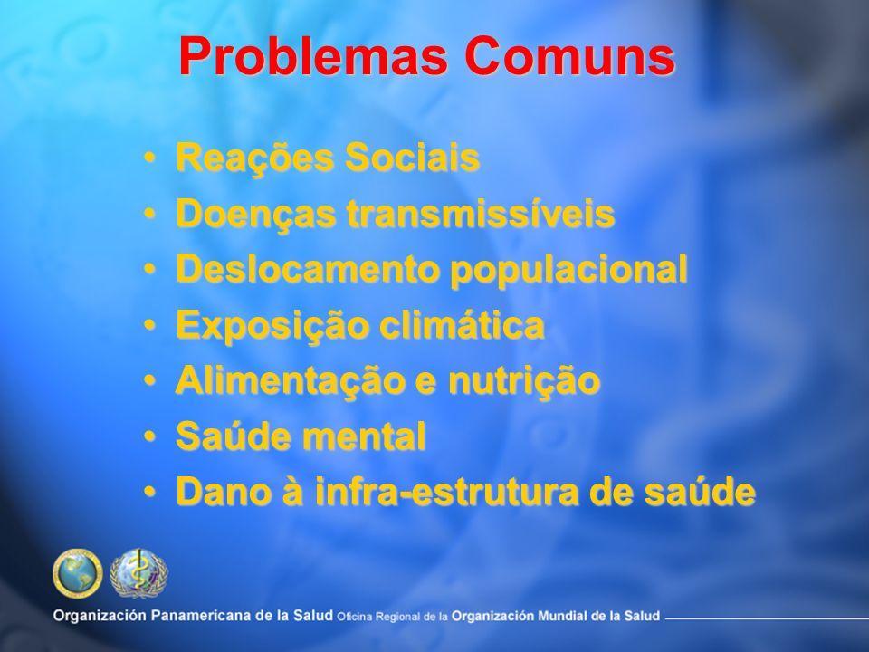 Problemas Comuns Reações Sociais Doenças transmissíveis
