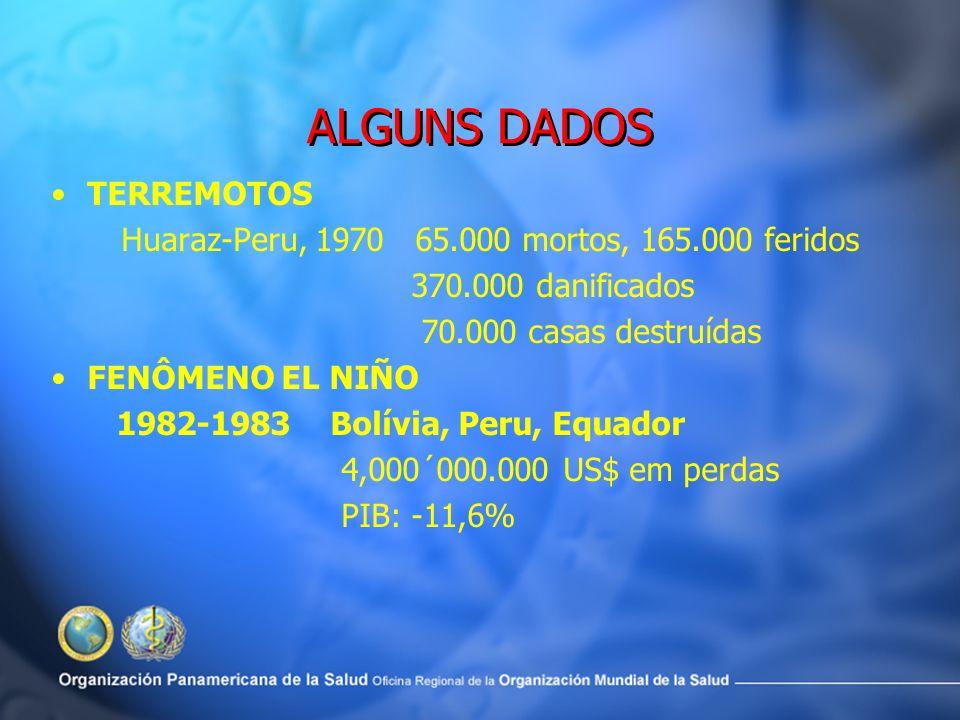 ALGUNS DADOS TERREMOTOS