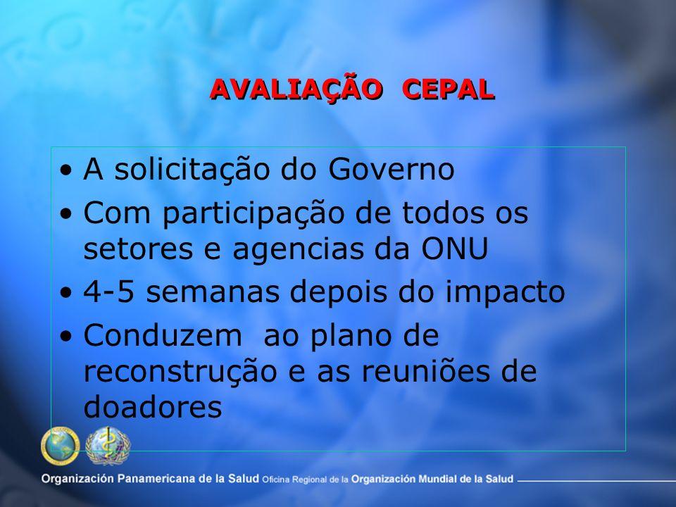 A solicitação do Governo