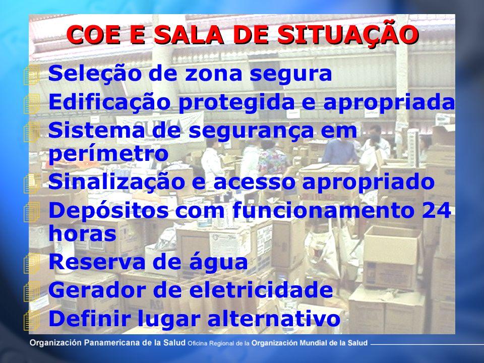 COE E SALA DE SITUAÇÃO Seleção de zona segura
