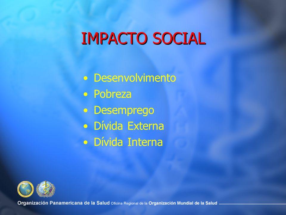 IMPACTO SOCIAL Desenvolvimento Pobreza Desemprego Dívida Externa