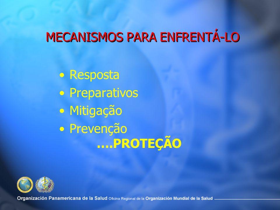 MECANISMOS PARA ENFRENTÁ-LO