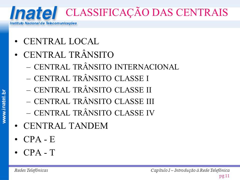 CLASSIFICAÇÃO DAS CENTRAIS