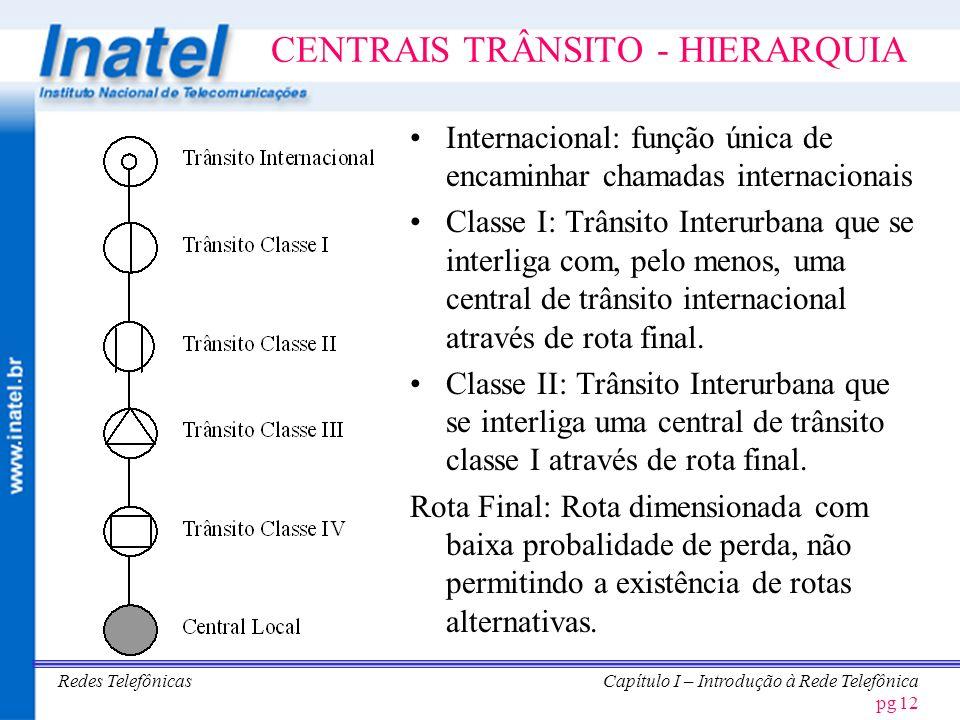 CENTRAIS TRÂNSITO - HIERARQUIA