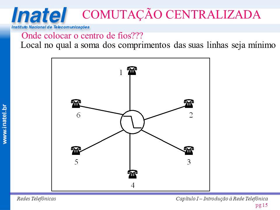 COMUTAÇÃO CENTRALIZADA