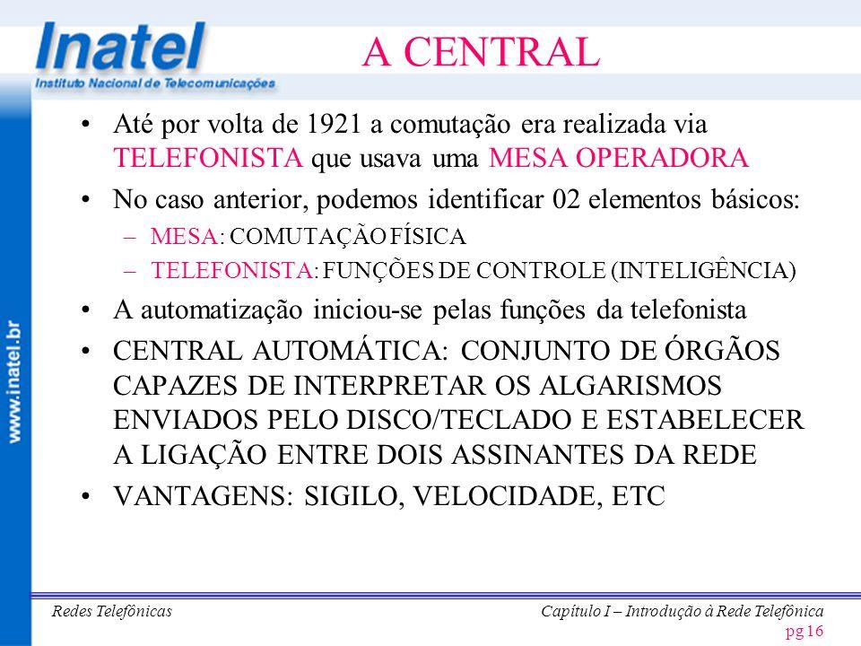 A CENTRAL Até por volta de 1921 a comutação era realizada via TELEFONISTA que usava uma MESA OPERADORA.