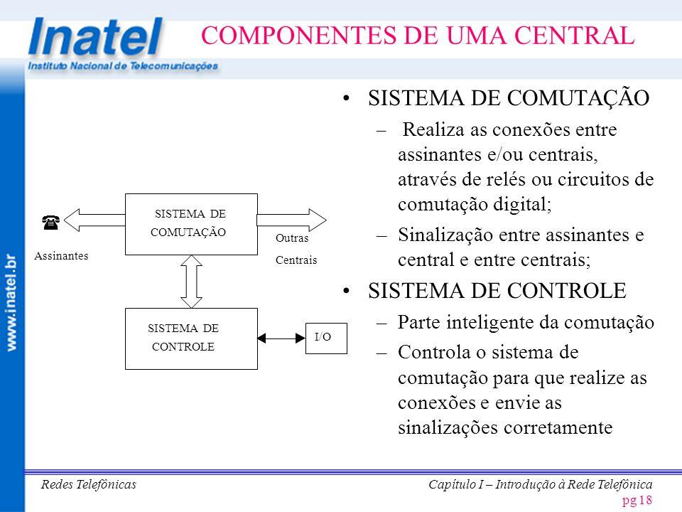 COMPONENTES DE UMA CENTRAL