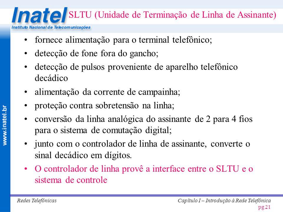 SLTU (Unidade de Terminação de Linha de Assinante)