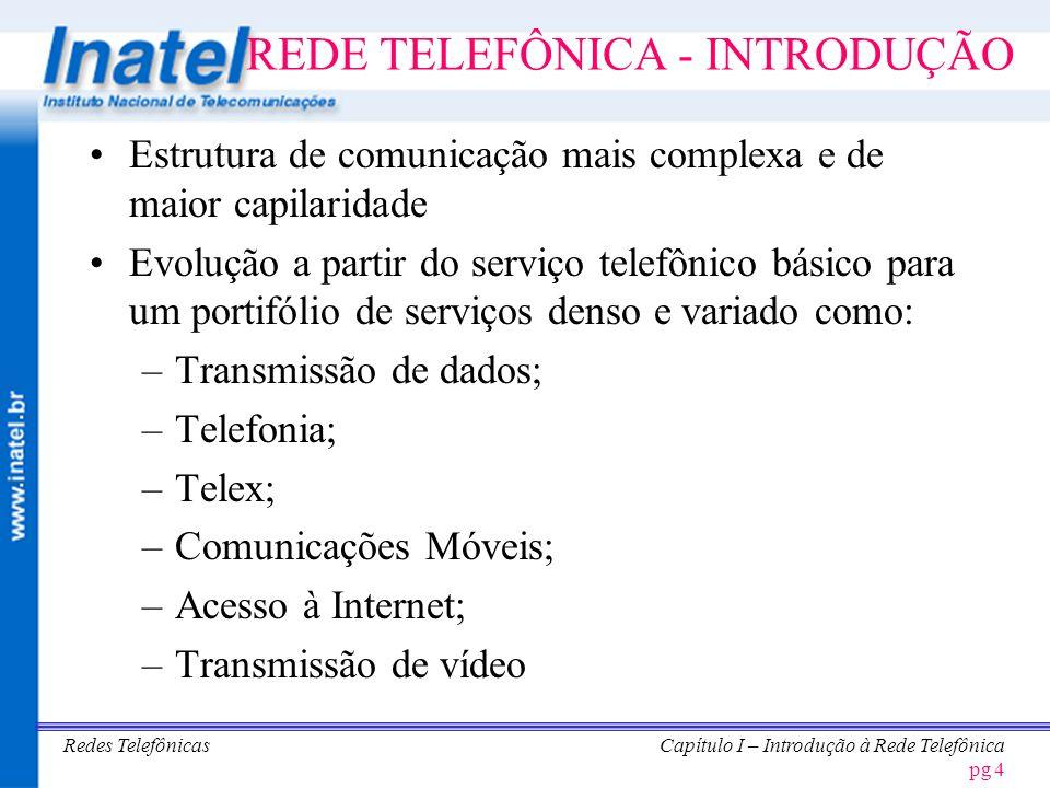 REDE TELEFÔNICA - INTRODUÇÃO