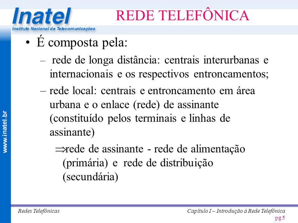 REDE TELEFÔNICA É composta pela: