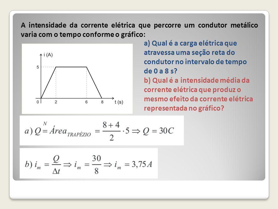 A intensidade da corrente elétrica que percorre um condutor metálico varia com o tempo conforme o gráfico: