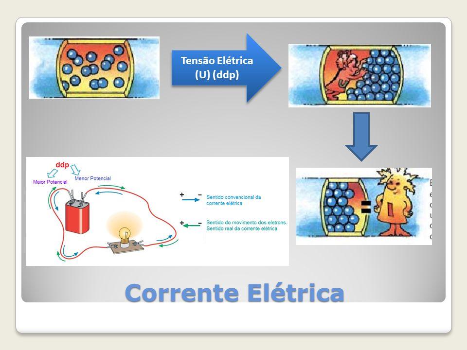 Tensão Elétrica (U) (ddp)