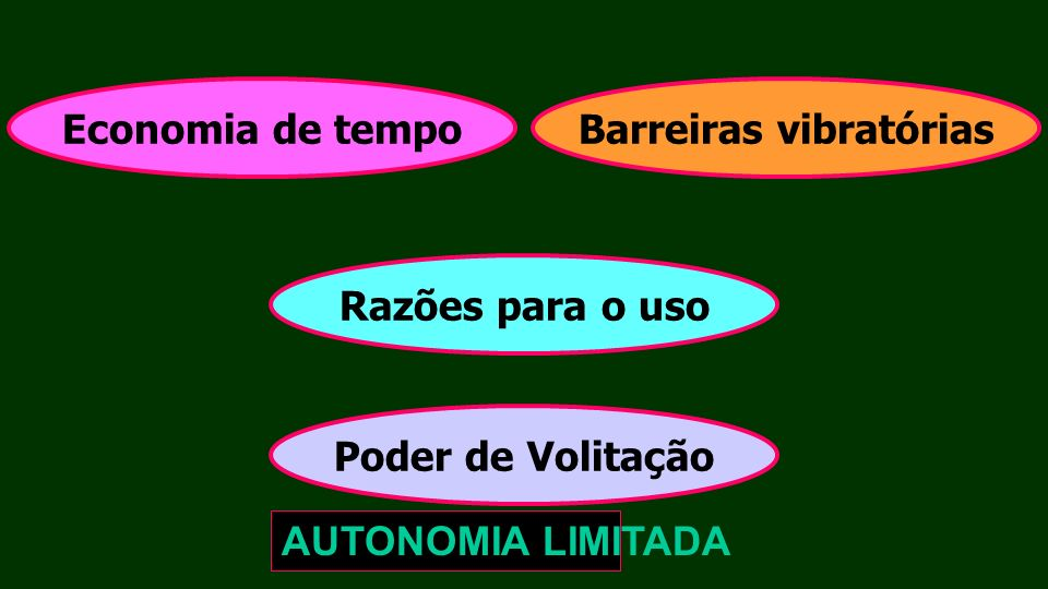 Barreiras vibratórias