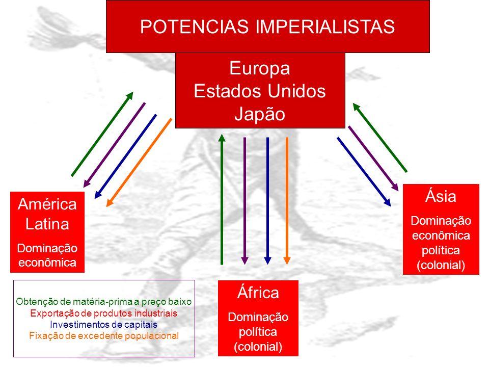 POTENCIAS IMPERIALISTAS