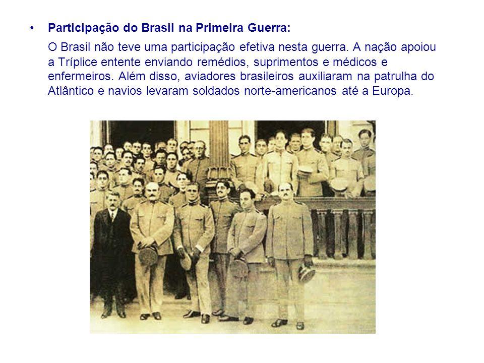 Participação do Brasil na Primeira Guerra: