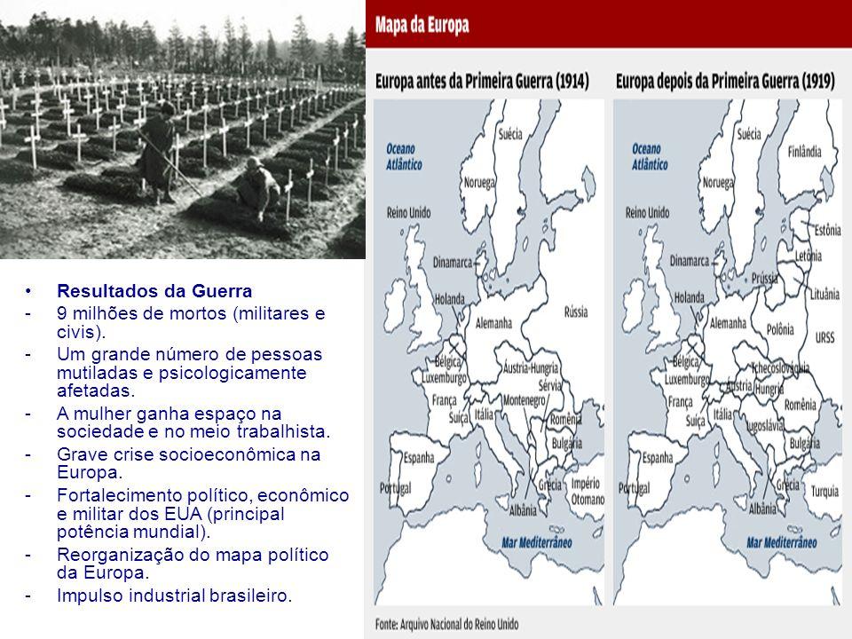Resultados da Guerra 9 milhões de mortos (militares e civis). Um grande número de pessoas mutiladas e psicologicamente afetadas.