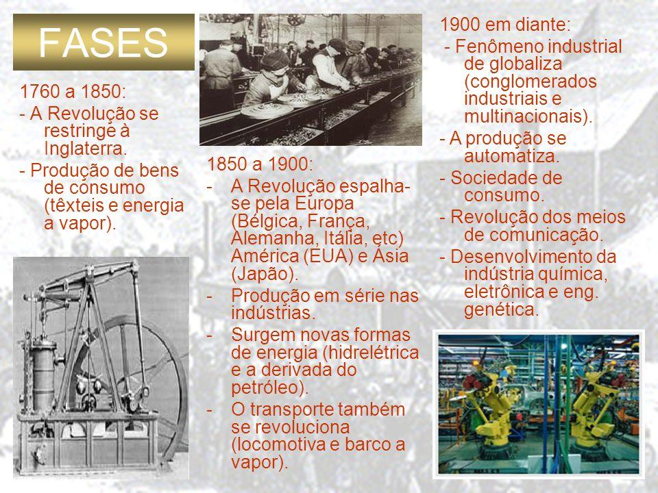 FASES 1900 em diante: - Fenômeno industrial de globaliza (conglomerados industriais e multinacionais).