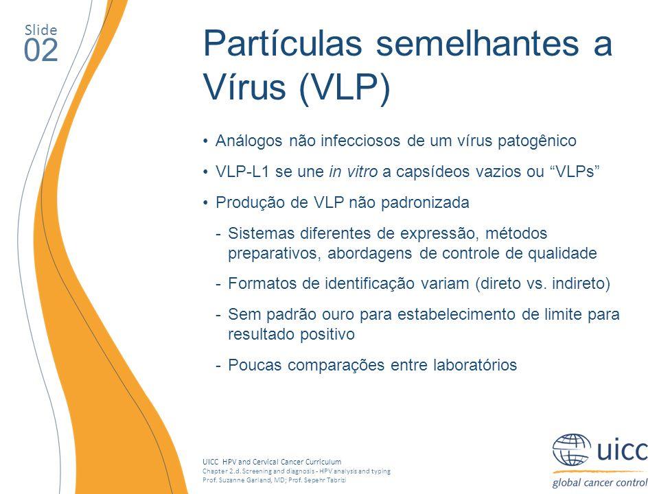 Partículas semelhantes a Vírus (VLP)