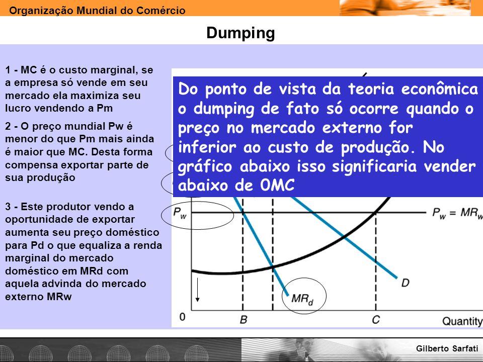 Dumping 1 - MC é o custo marginal, se a empresa só vende em seu mercado ela maximiza seu lucro vendendo a Pm.
