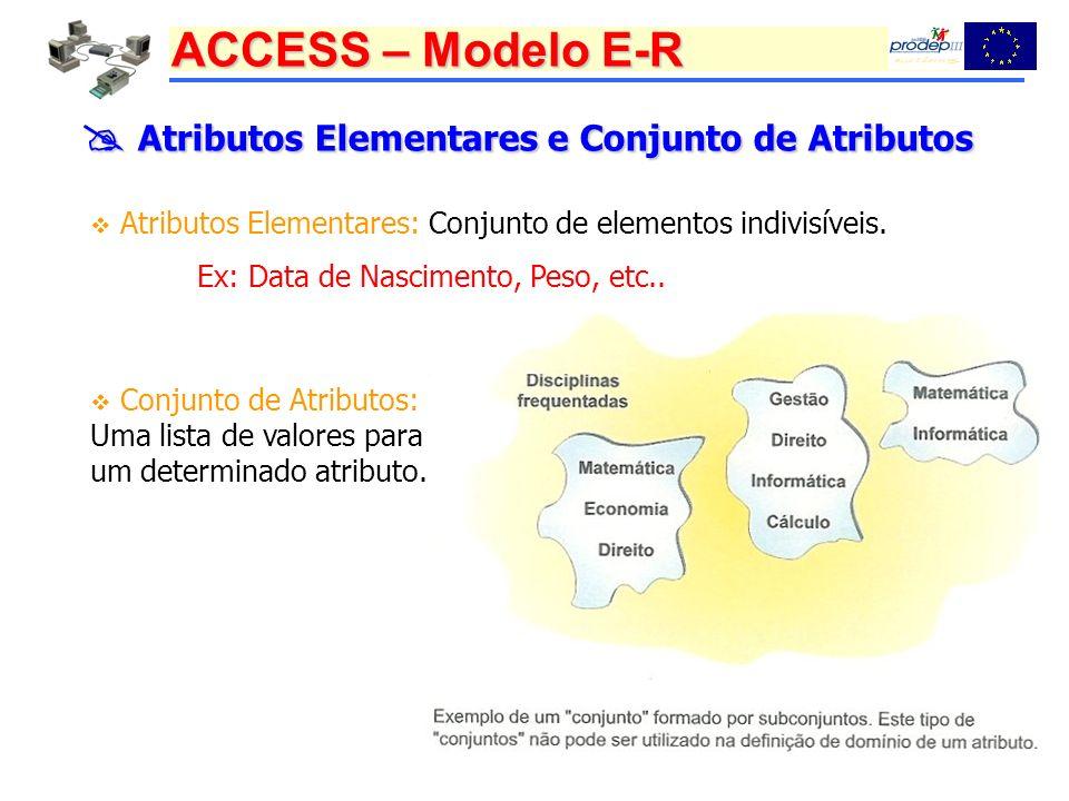  Atributos Elementares e Conjunto de Atributos