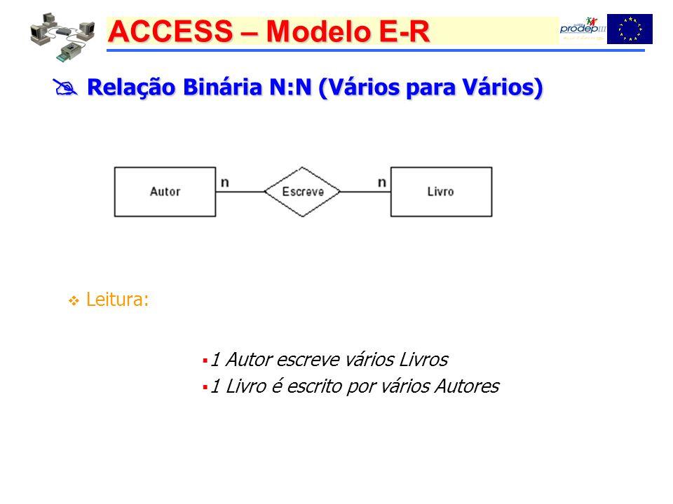  Relação Binária N:N (Vários para Vários)