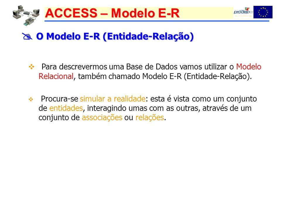  O Modelo E-R (Entidade-Relação)