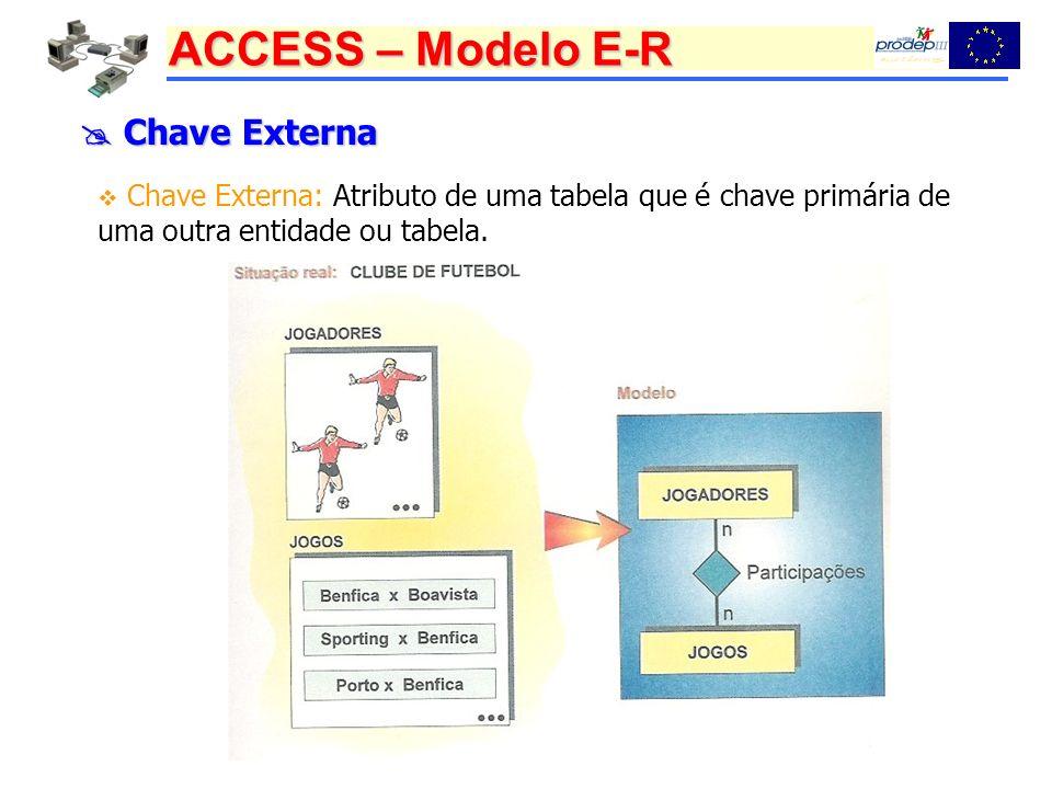  Chave Externa Chave Externa: Atributo de uma tabela que é chave primária de uma outra entidade ou tabela.