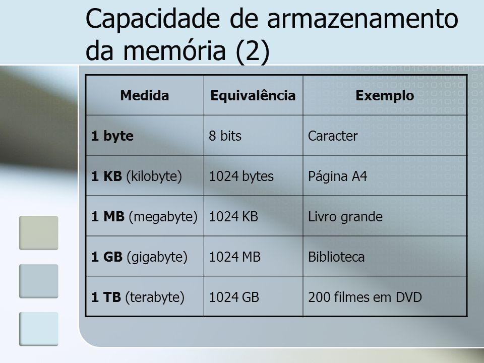 Capacidade de armazenamento da memória (2)