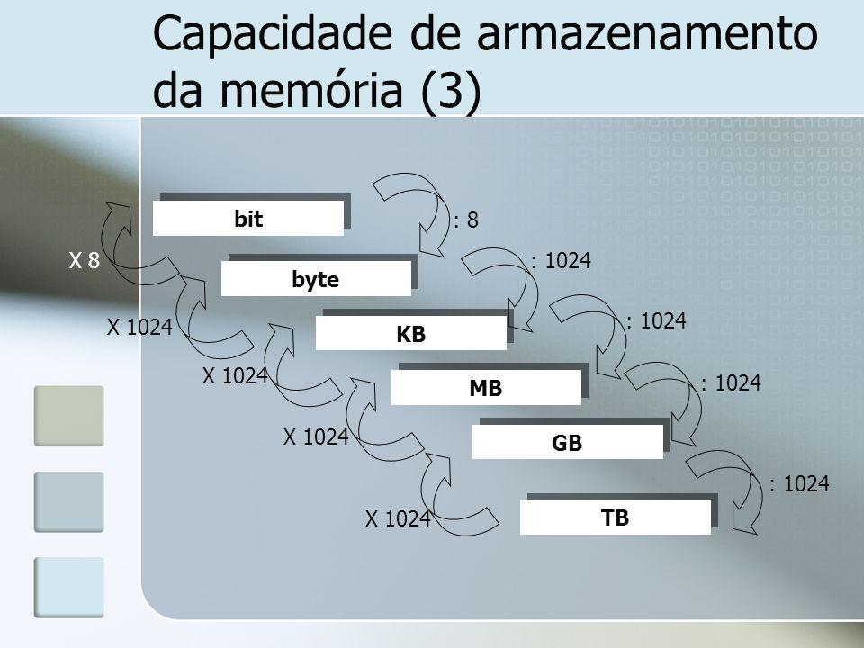 Capacidade de armazenamento da memória (3)