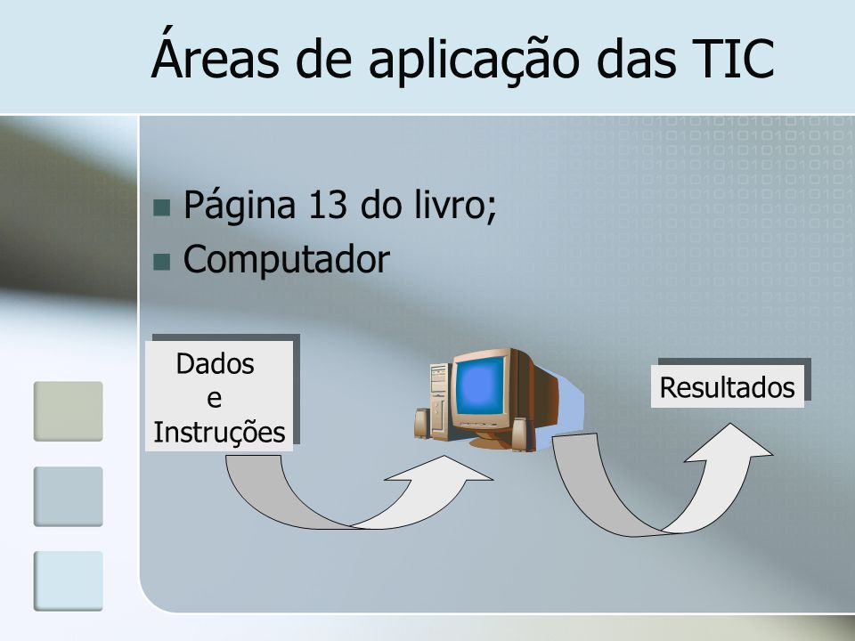 Áreas de aplicação das TIC