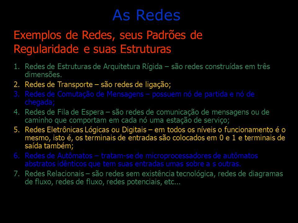 As Redes Exemplos de Redes, seus Padrões de Regularidade e suas Estruturas.
