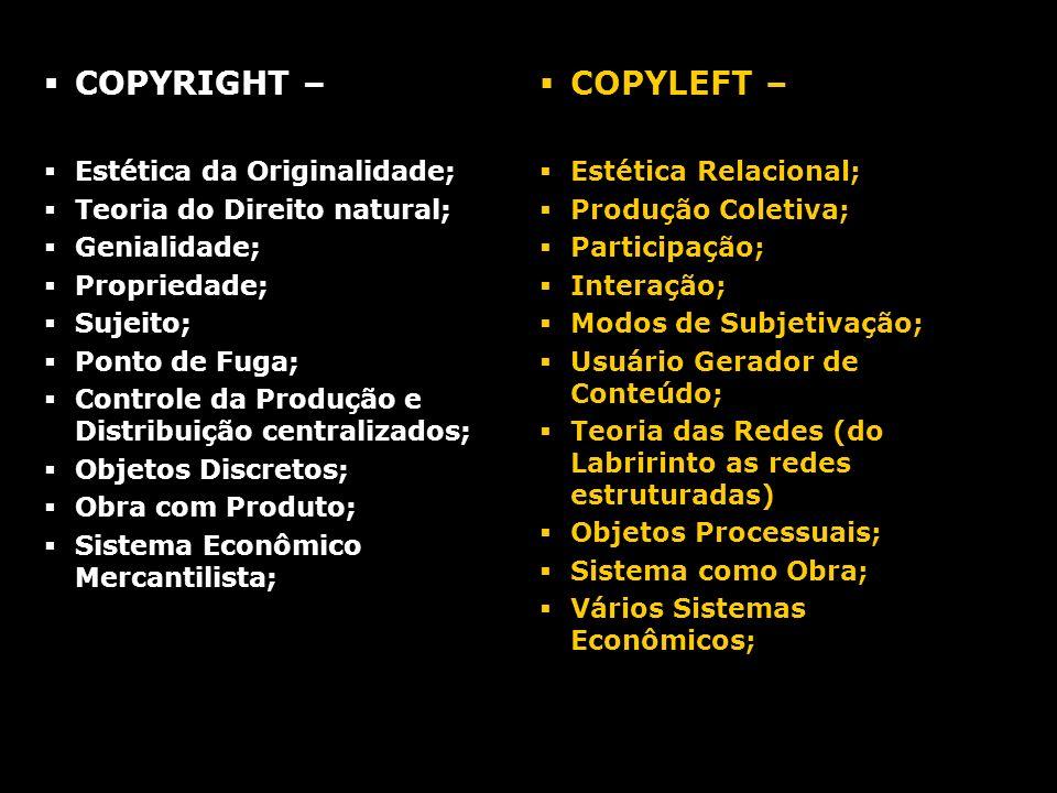 COPYRIGHT – COPYLEFT – Estética da Originalidade;
