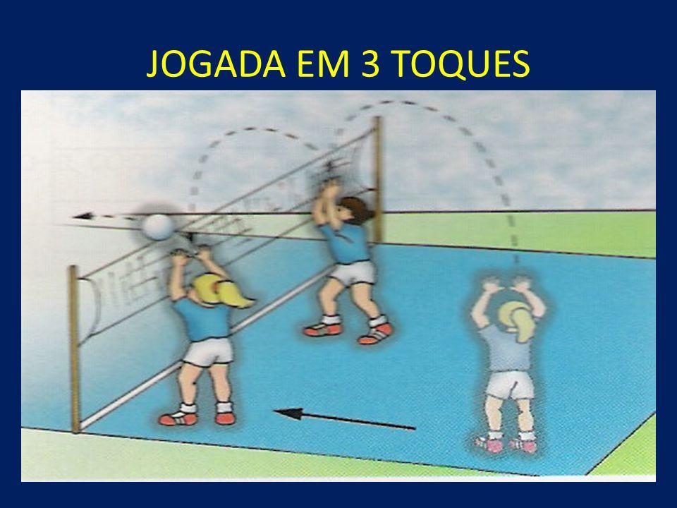 JOGADA EM 3 TOQUES