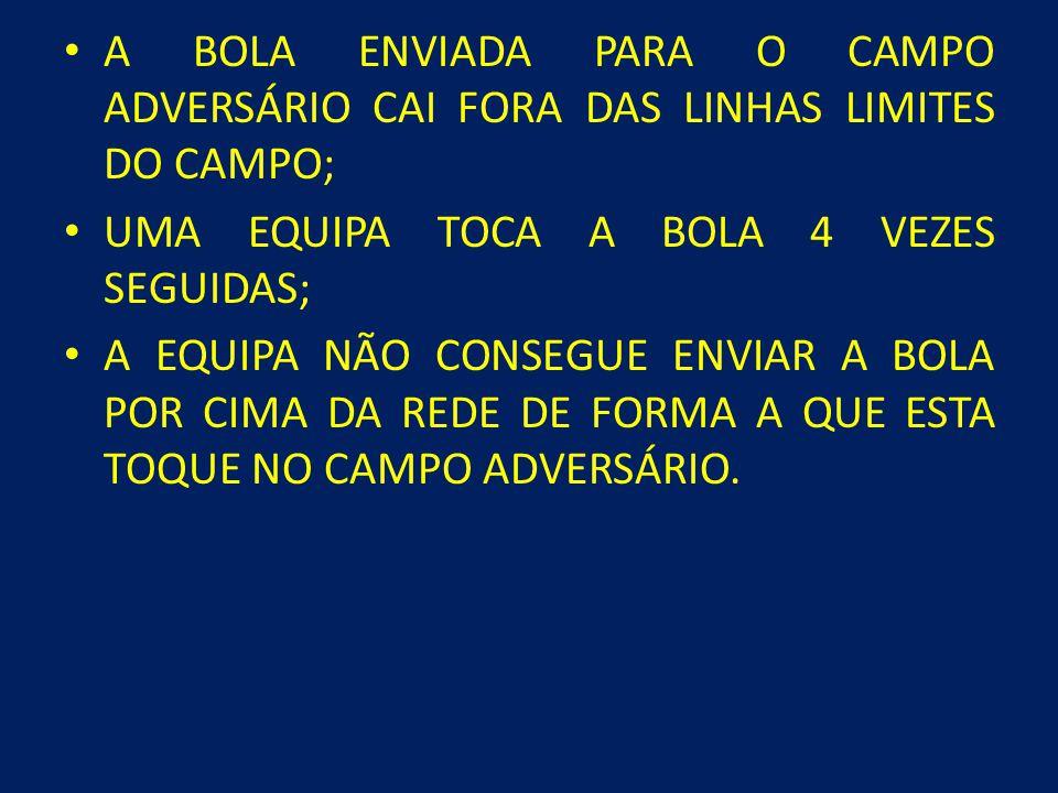 A BOLA ENVIADA PARA O CAMPO ADVERSÁRIO CAI FORA DAS LINHAS LIMITES DO CAMPO;