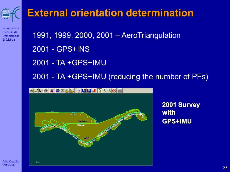 External orientation determination