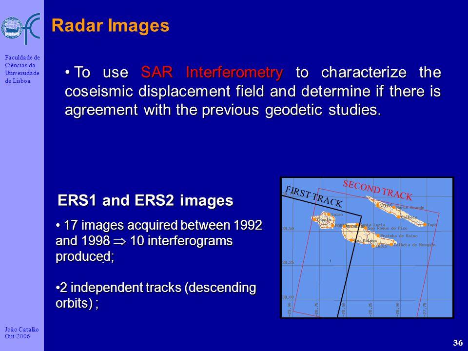 Radar Images