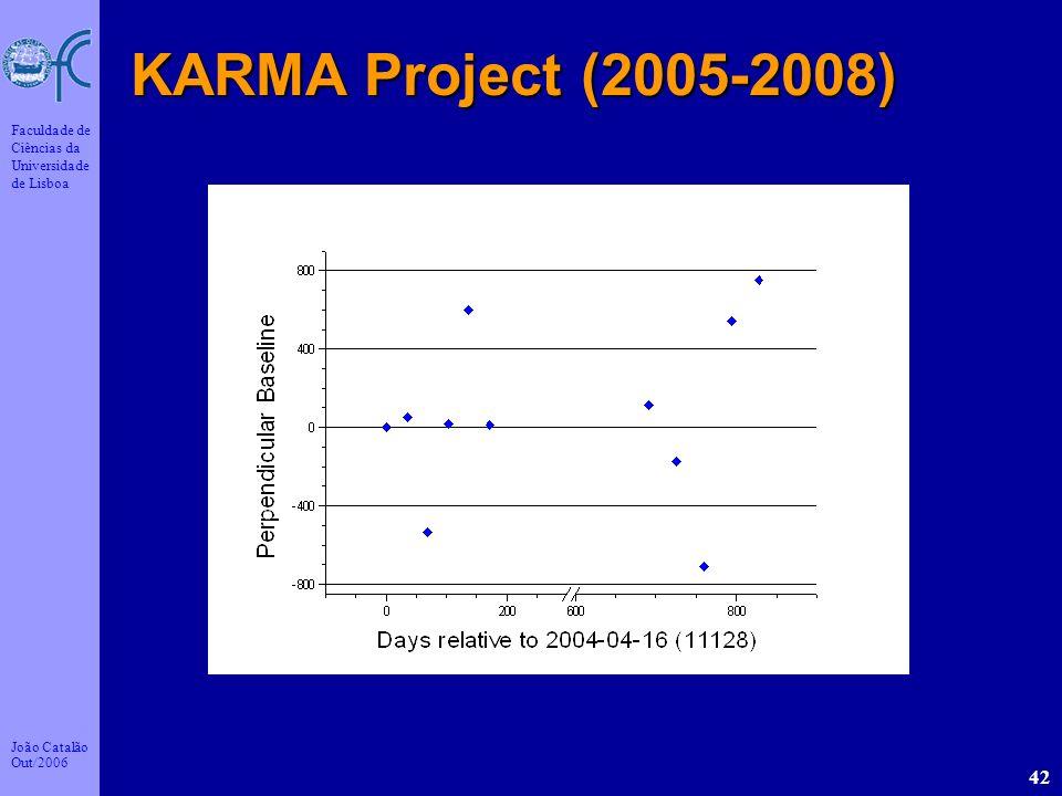 KARMA Project (2005-2008)
