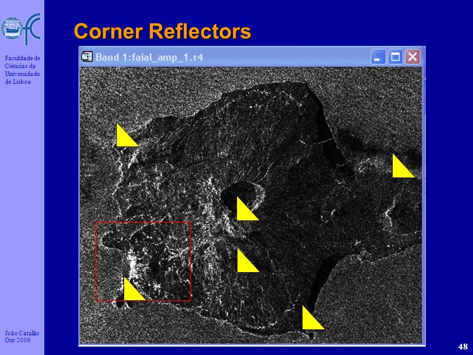 Corner Reflectors