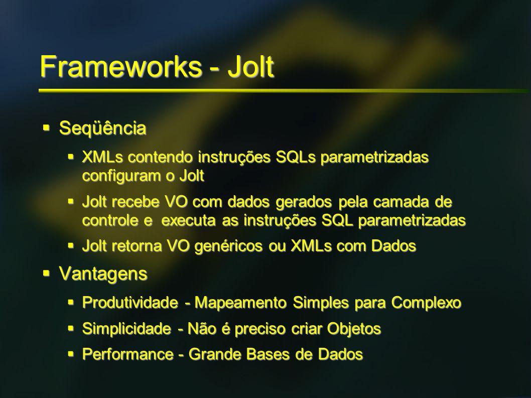 Frameworks - Jolt Seqüência Vantagens