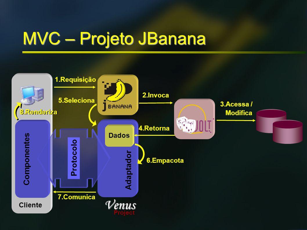 MVC – Projeto JBanana Venus Componentes Protocolo Adaptador Dados