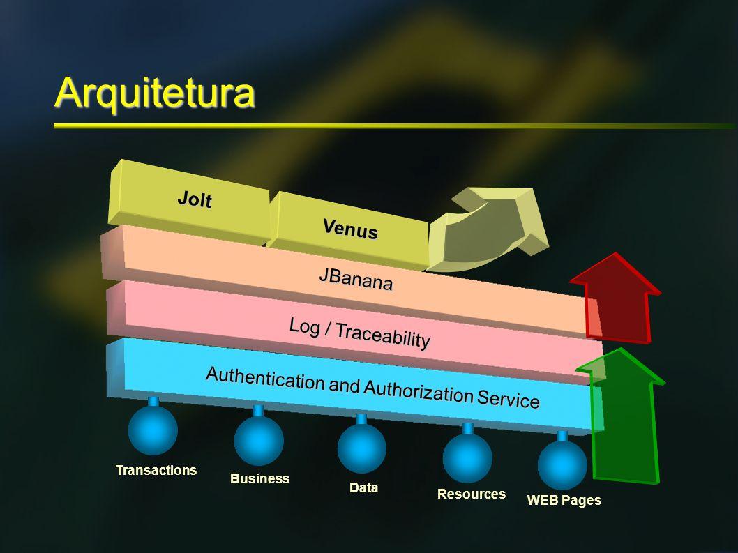 Arquitetura Jolt Venus JBanana Log / Traceability