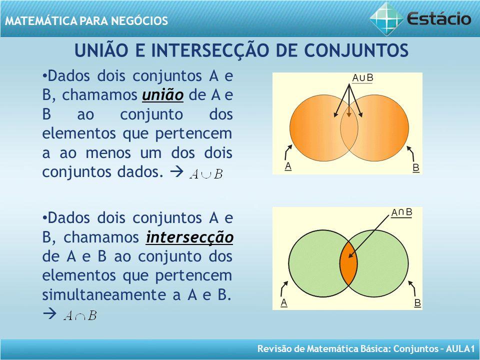 UNIÃO E INTERSECÇÃO DE CONJUNTOS