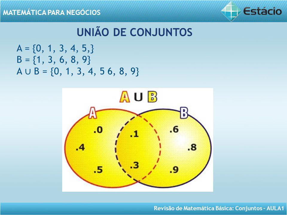 UNIÃO DE CONJUNTOS A = {0, 1, 3, 4, 5,} B = {1, 3, 6, 8, 9}