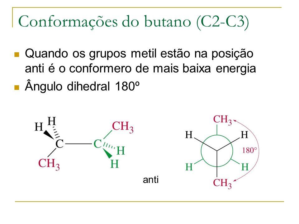 Conformações do butano (C2-C3)